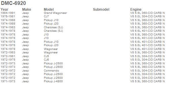 Engine Valve Cover Set OMIX DMC-6920