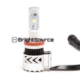 Fan Base LED Kit