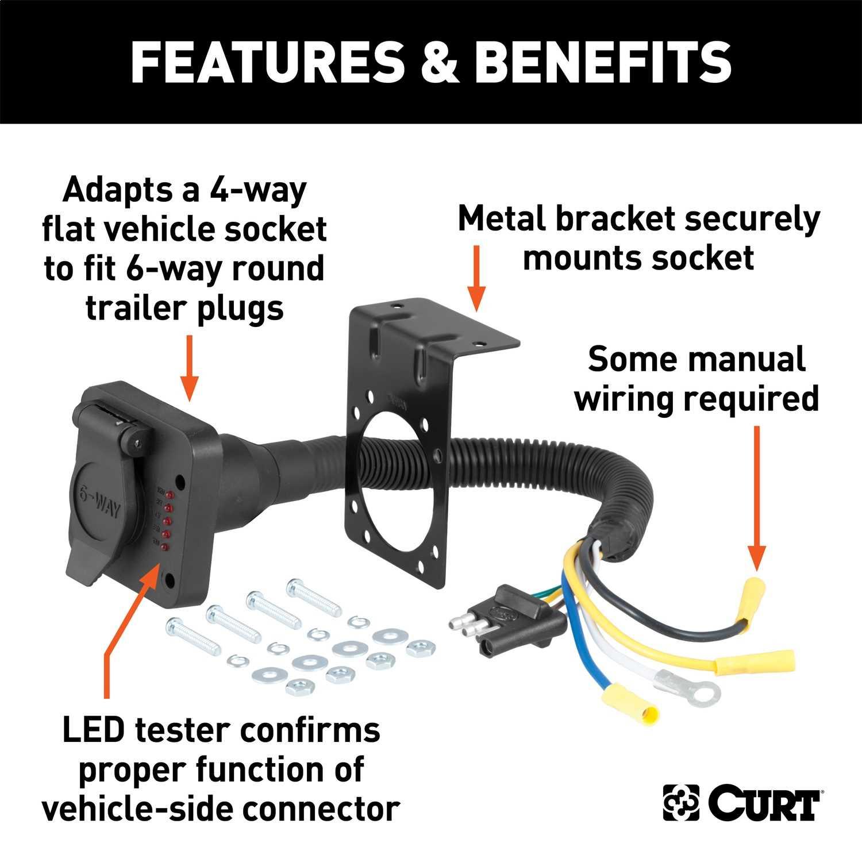 7 Round Trailer Plug Diagram To 4 Wire Flat - Wiring ...
