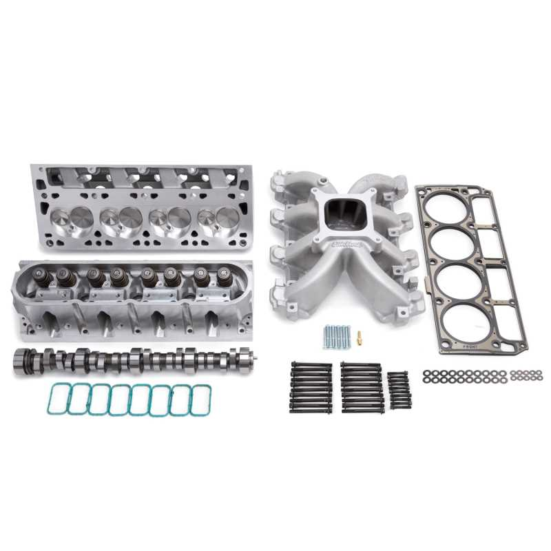 Power Package Top End Kit 2083