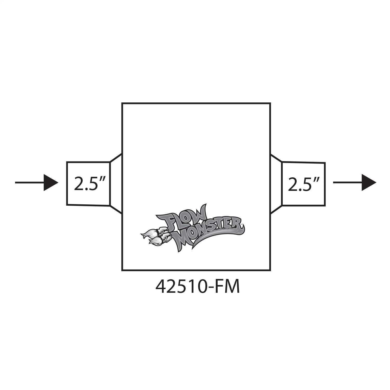 42510-FM Flowmaster FlowMonster Muffler