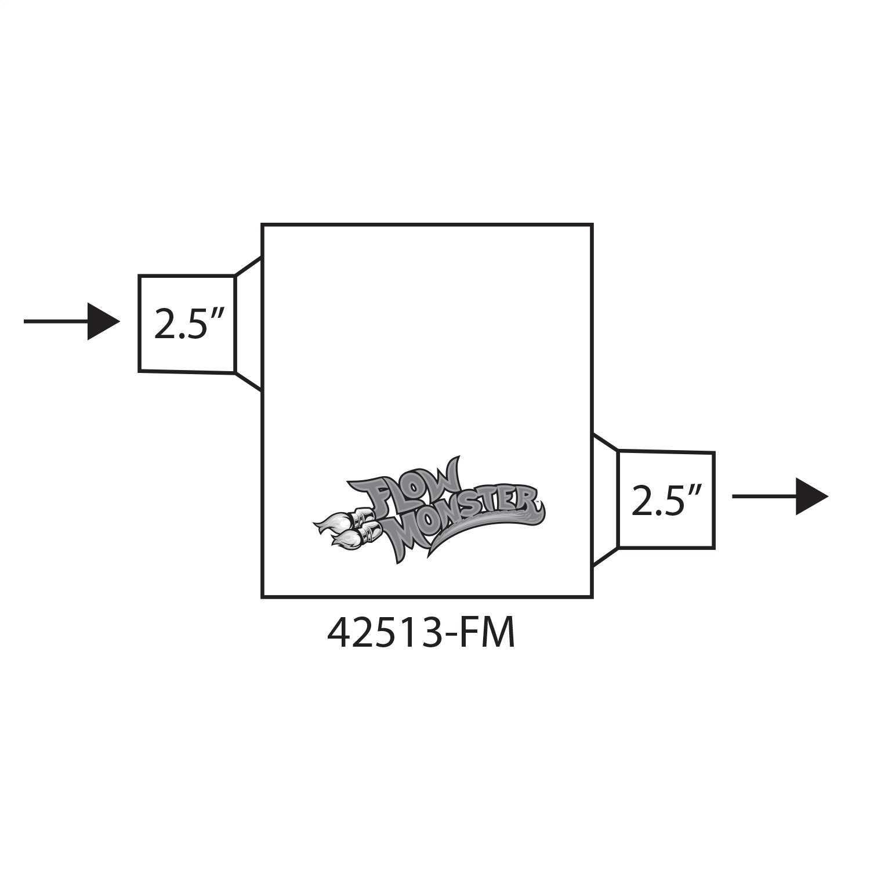 42513-FM Flowmaster FlowMonster Muffler
